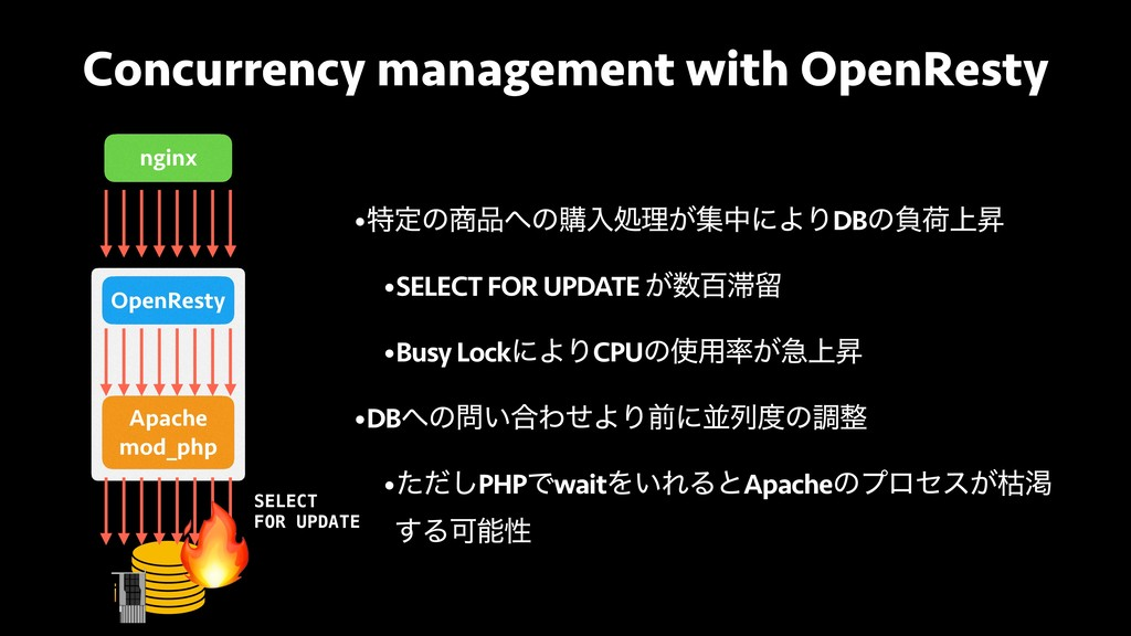 Concurrency management with OpenResty OpenResty...