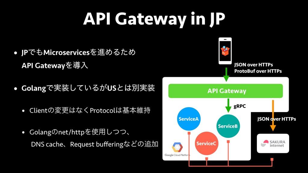 API Gateway in JP • JPͰMicroservicesΛਐΊΔͨΊ AP...