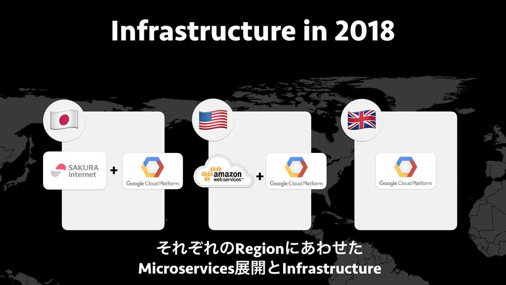 """! """" # Infrastructure in 2018 + + ͦΕͧΕͷRegionʹ͋Θ..."""