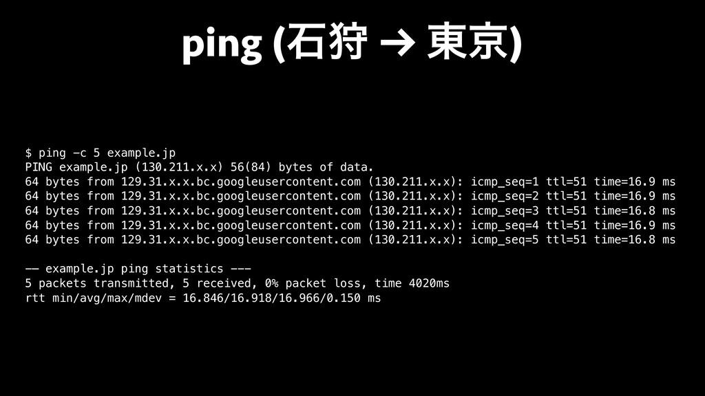 ping (ੴङ → ౦ژ) $ ping -c 5 example.jp PING exam...