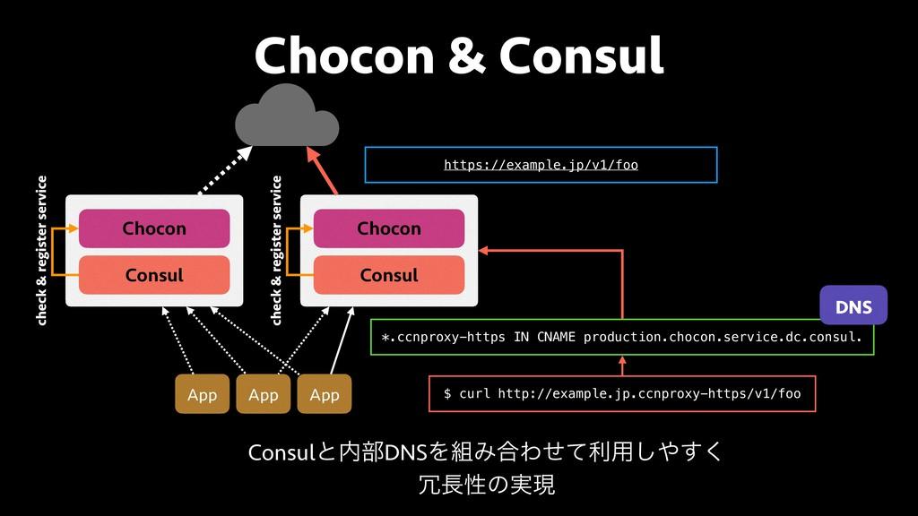 Chocon & Consul Chocon Consul check & register ...