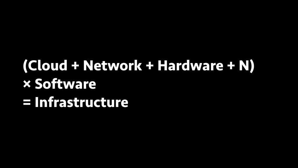 (Cloud + Network + Hardware + N) × Software = I...