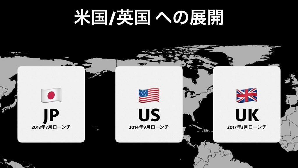 "ถࠃ/ӳࠃ ͷల։ ! JP "" US # UK 20149݄ϩʔϯν 20173݄ϩʔ..."