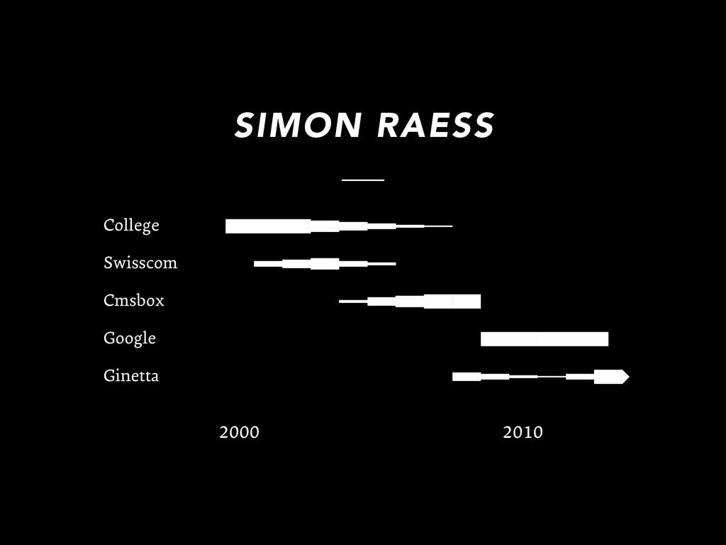 SIMON RAESS College Swisscom Cmsbox Google Gine...