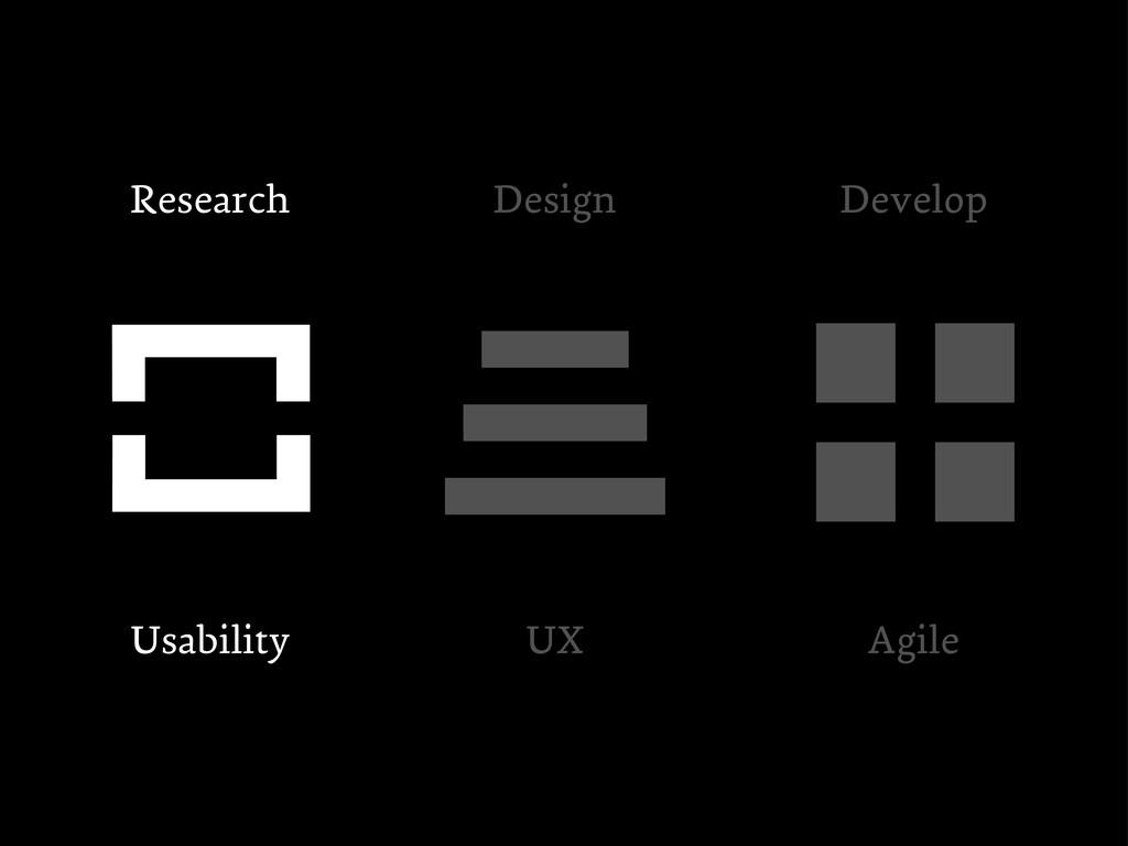 Design Research Develop UX Usability Agile