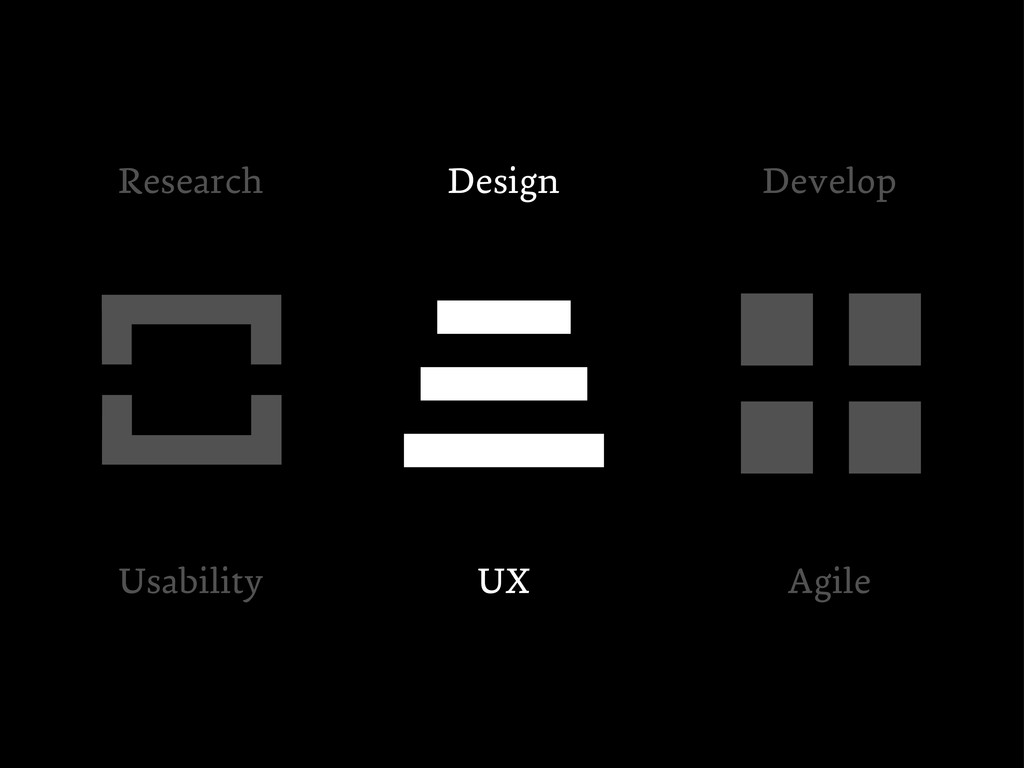 Design Research UX Usability Develop Agile