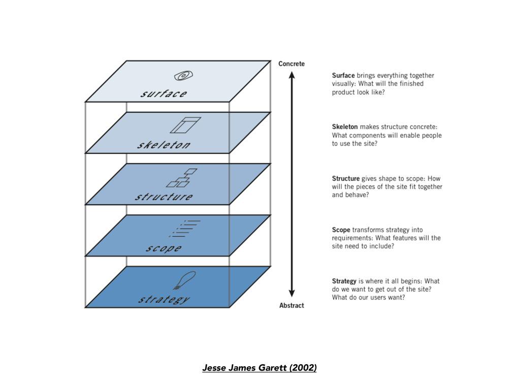 Jesse James Garett (2002)