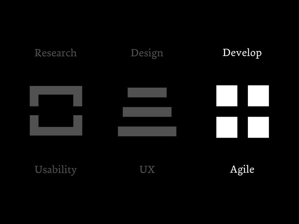 Develop Agile Research Usability Design UX