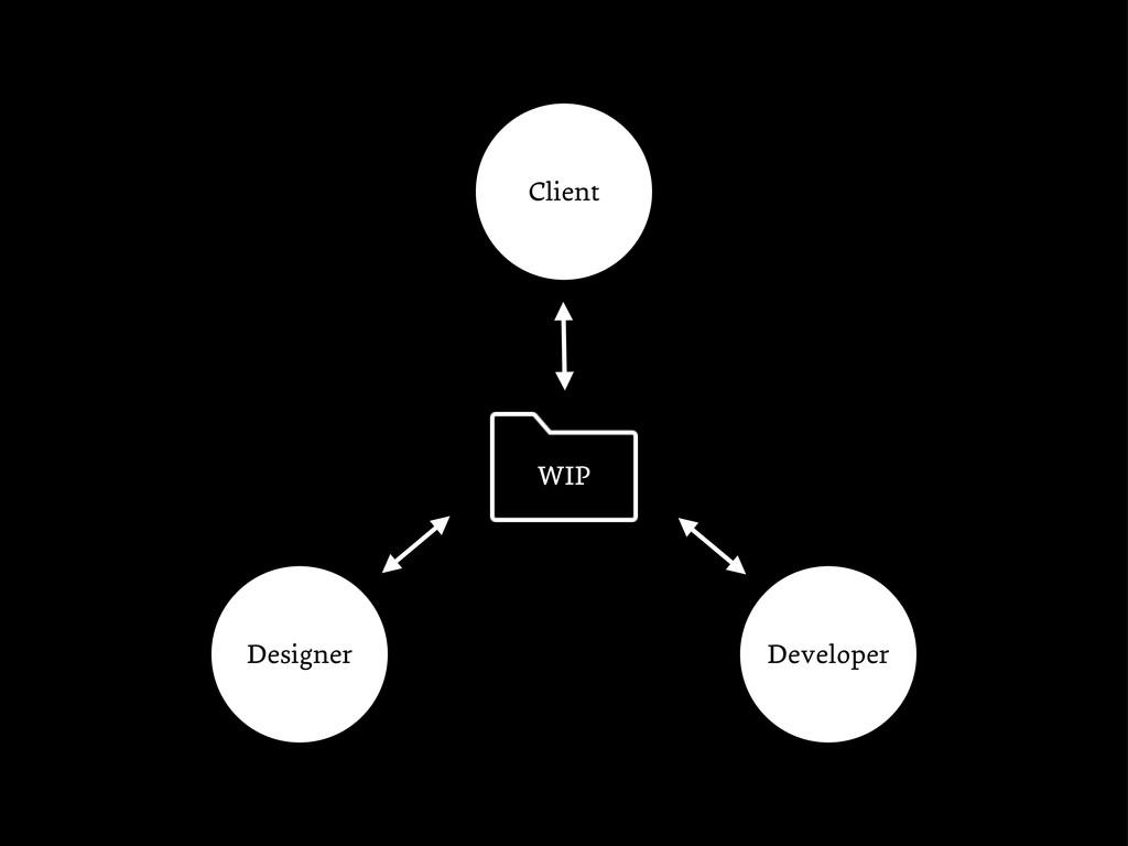Designer Developer Client WIP