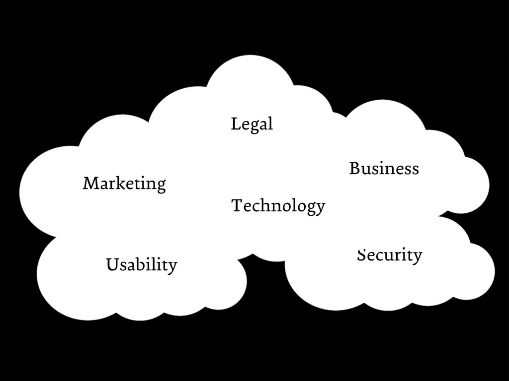 Business Marketing Security Legal Usability Tec...