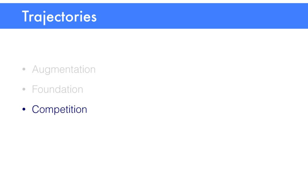• Augmentation • Foundation • Competition Traje...