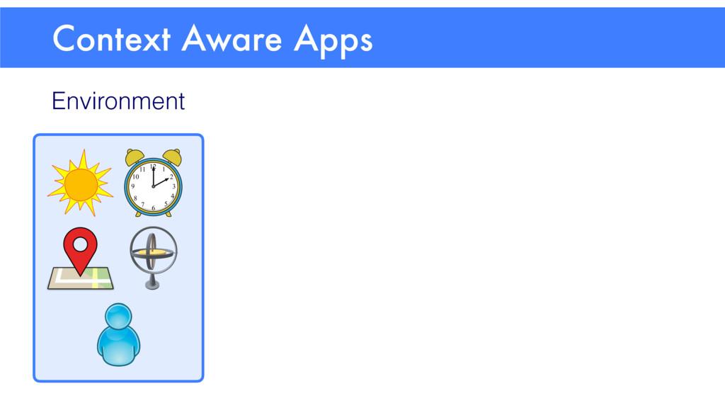 Context Aware Apps Environment