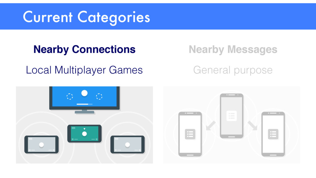 Current Categories Nearby Connections Local Mul...