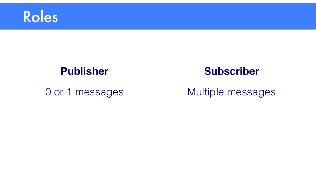 Roles Publisher 0 or 1 messages Subscriber Mult...