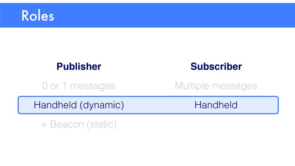 Roles Publisher 0 or 1 messages Handheld (dynam...