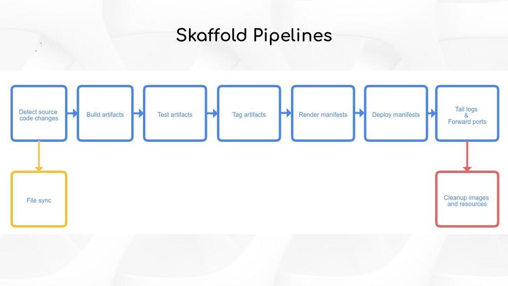 Skaffold Pipelines