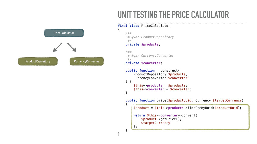 UNIT TESTING THE PRICE CALCULATOR PriceCalculat...