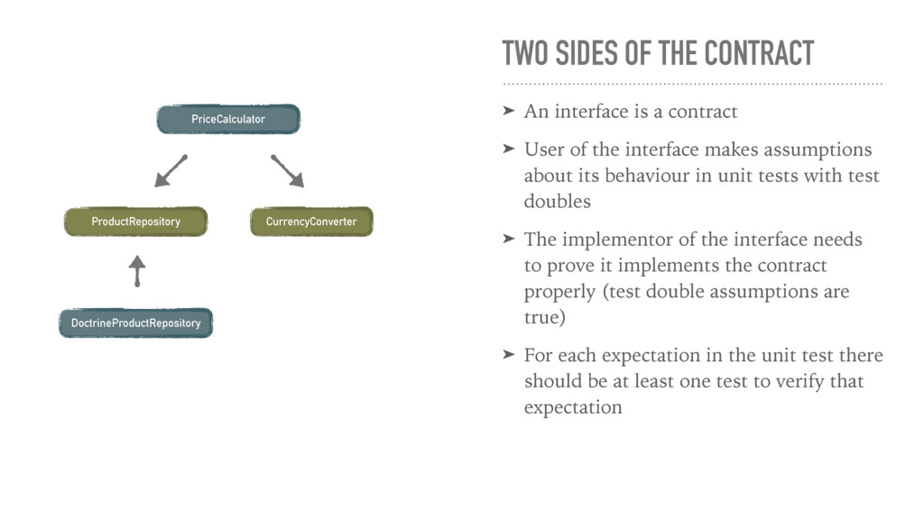 TWO SIDES OF THE CONTRACT ➤ An interface is a c...