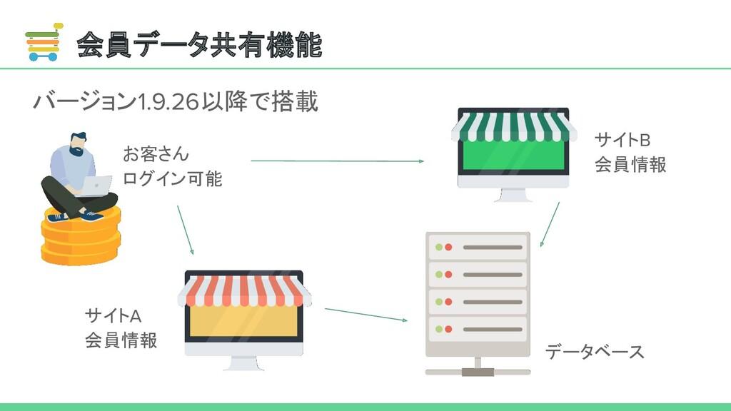 会員データ共有機能 バージョン1.9.26以降で搭載 データベース サイトB 会員情報 サイト...