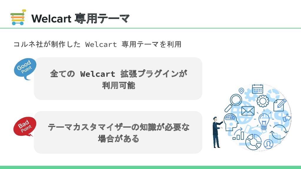コルネ社が制作した Welcart 専用テーマを利用 Welcart 専用テーマ テーマカスタ...