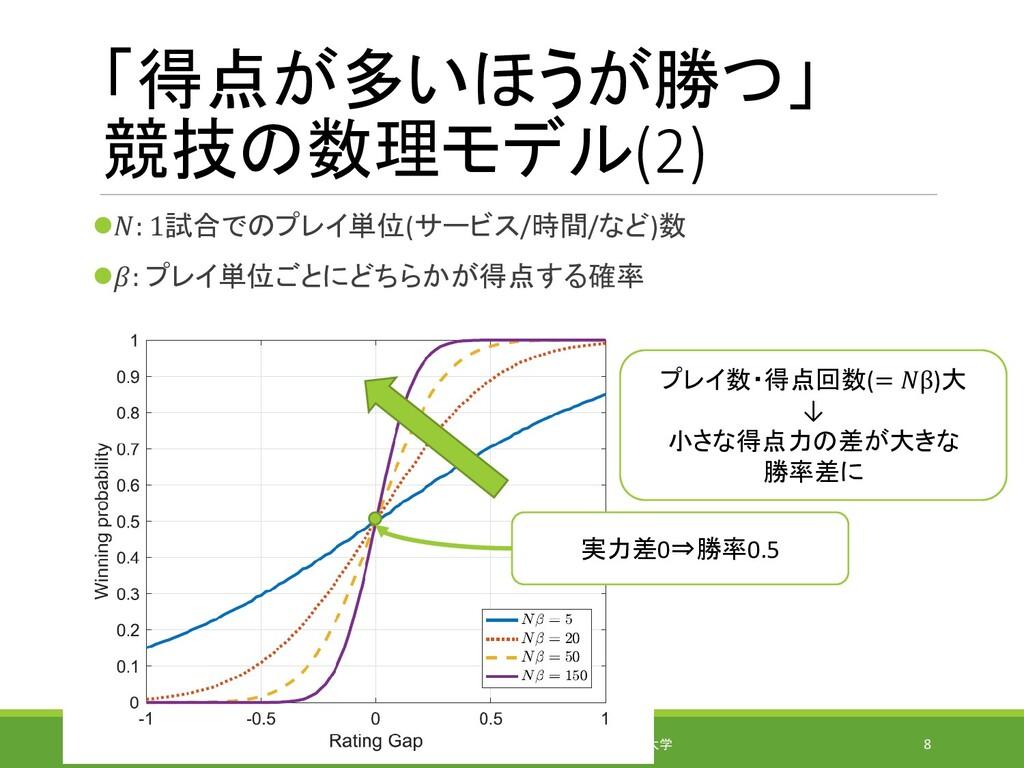 「得点が多いほうが勝つ」 競技の数理モデル(2) : 1試合でのプレイ単位(サービス/時間/...