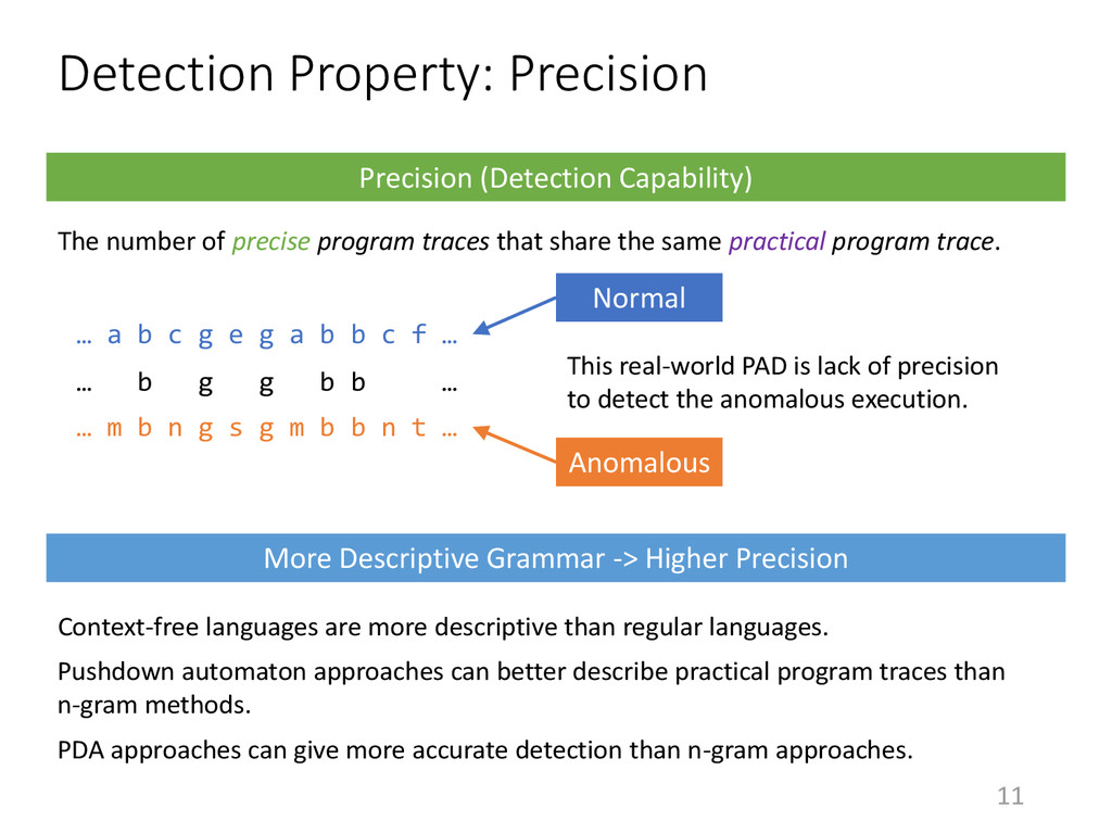 11 Detection Property: Precision The number of ...