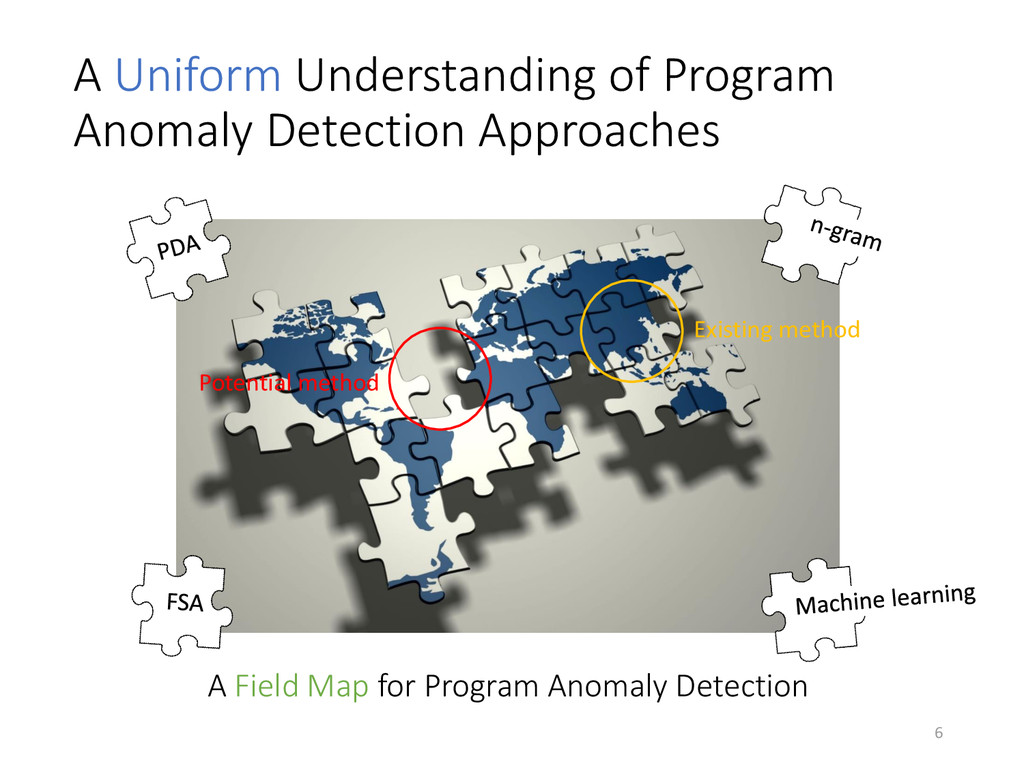 A Uniform Understanding of Program Anomaly Dete...