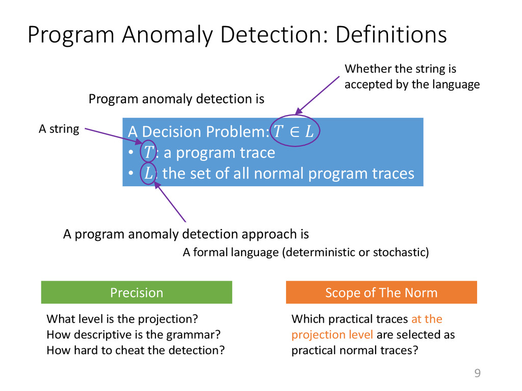 9 Program Anomaly Detection: Definitions A Deci...