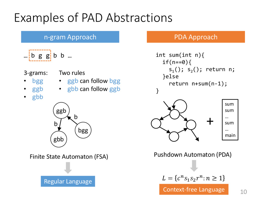 10 Examples of PAD Abstractions n-gram Approach...