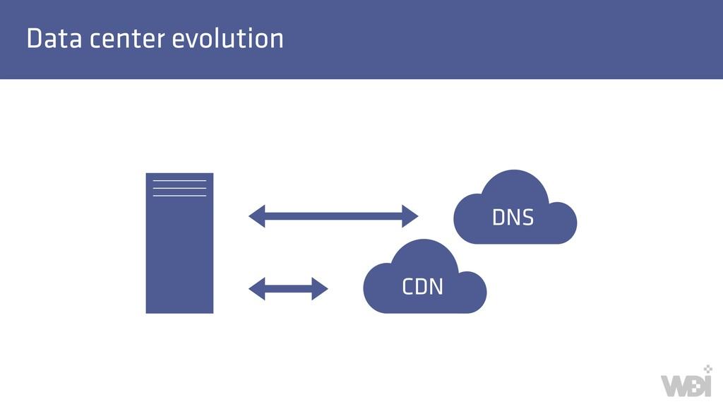 Data center evolution  DNS  CDN