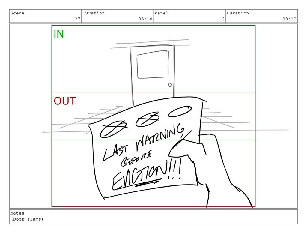 Scene 27 Duration 05:10 Panel 6 Duration 03:10 ...