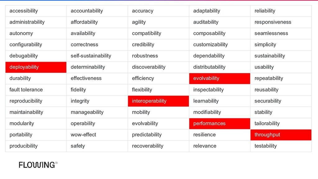accessibility accountability accuracy adaptabil...