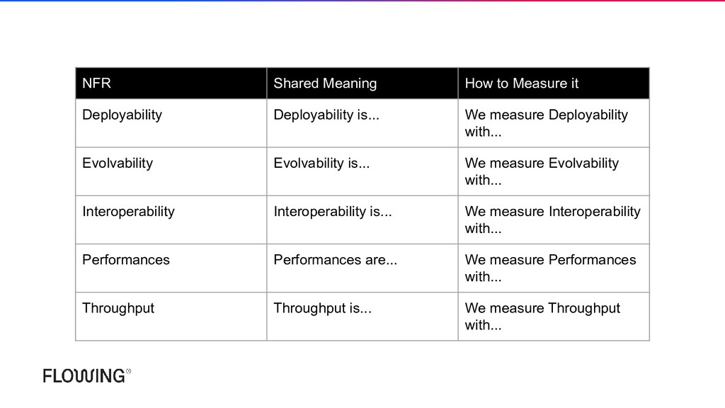 NFR Shared Meaning How to Measure it Deployabil...