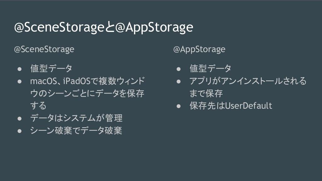 @SceneStorageと@AppStorage @SceneStorage ● 値型データ...