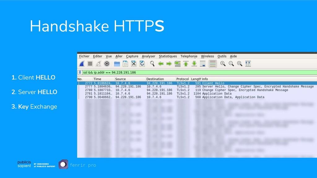 Handshake HTTPS fenrir.pro 1. Client HELLO 2. S...