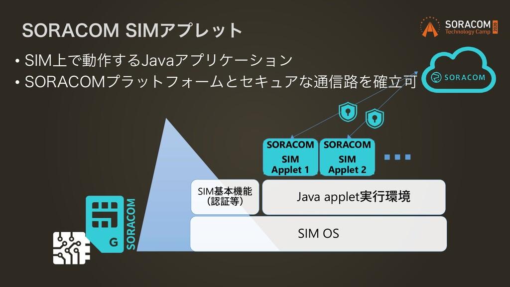 """403""""$0. 4*.ΞϓϨοτ SORACOM SIM Applet 1 SORACOM S..."""