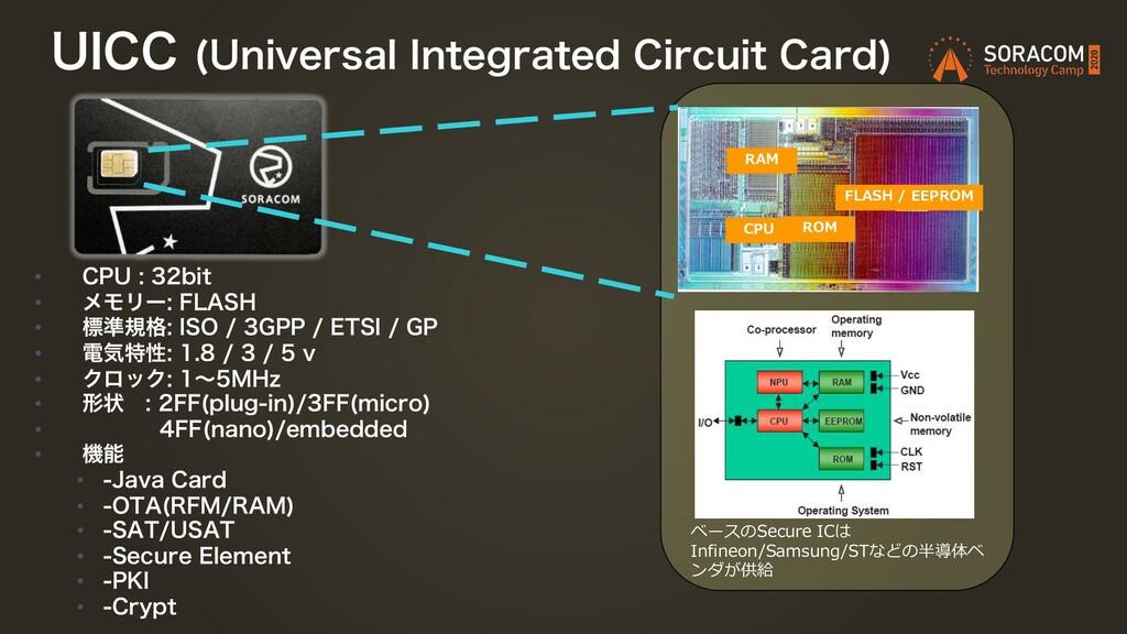 FLASH / EEPROM ROM RAM CPU • $16CJU • ϝϞϦʔ...