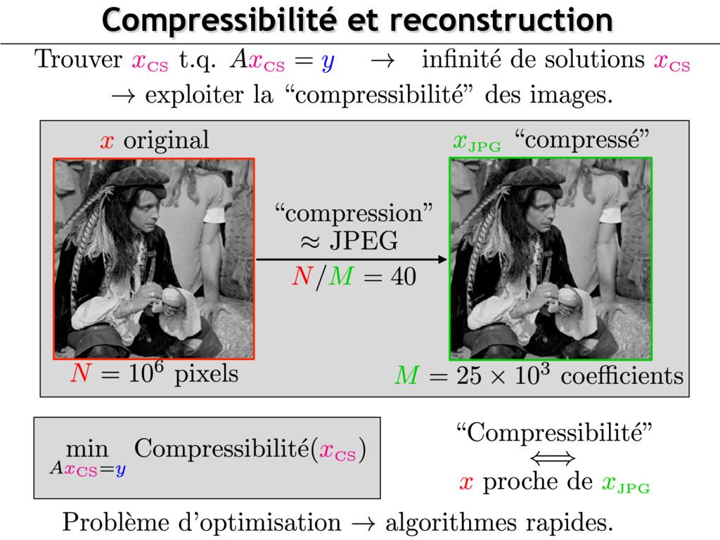 Compressibilité et reconstruction Implication o...