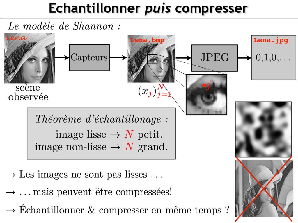 Echantillonner puis compresser 0,1,0,. . . Lena...