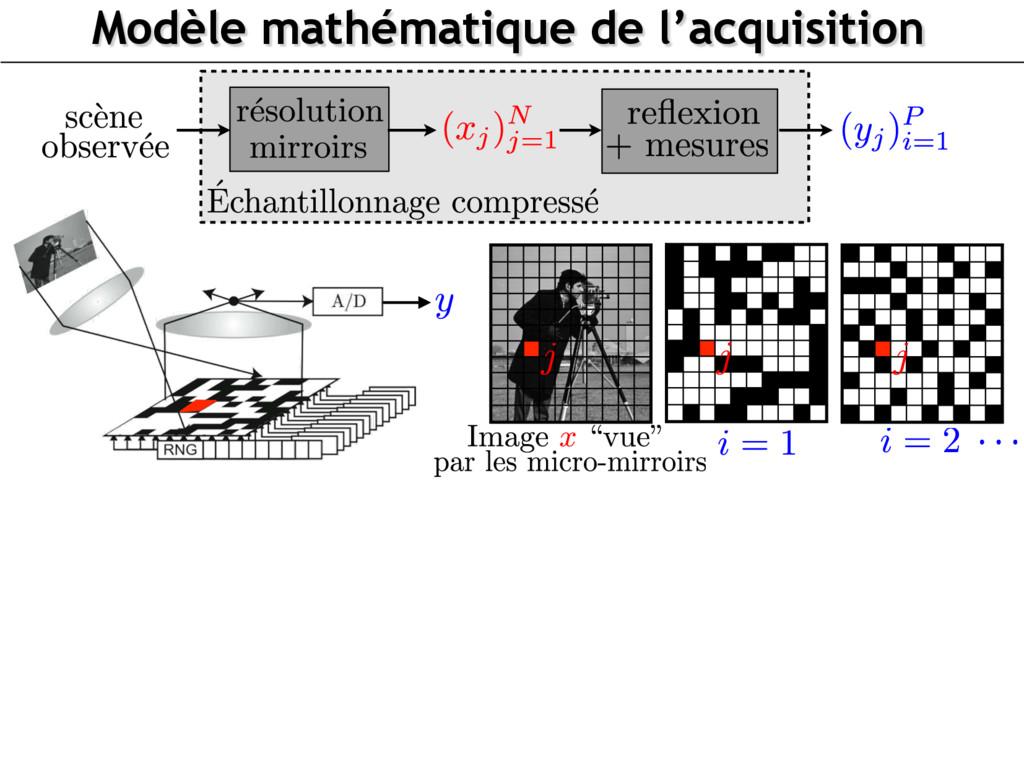 Modèle mathématique de l'acquisition