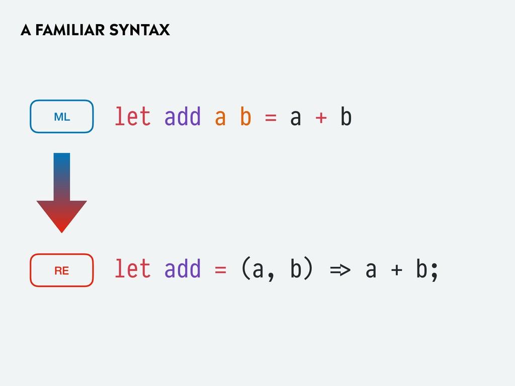A FAMILIAR SYNTAX let add a b = a + b let add =...