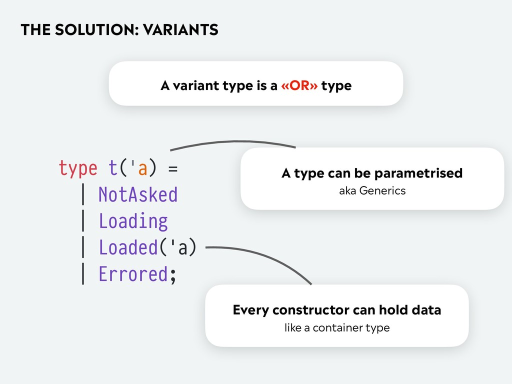 THE SOLUTION: VARIANTS type t('a) = | NotAsked ...