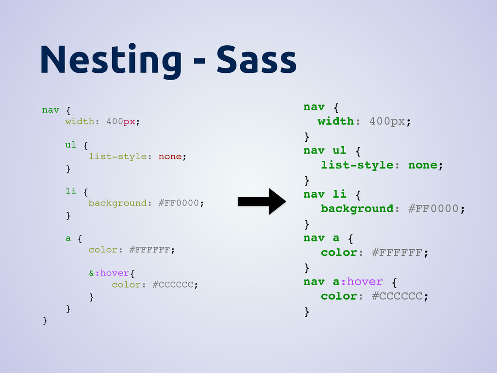 Nesting - Sass nav { width: 400px; ul { list-st...