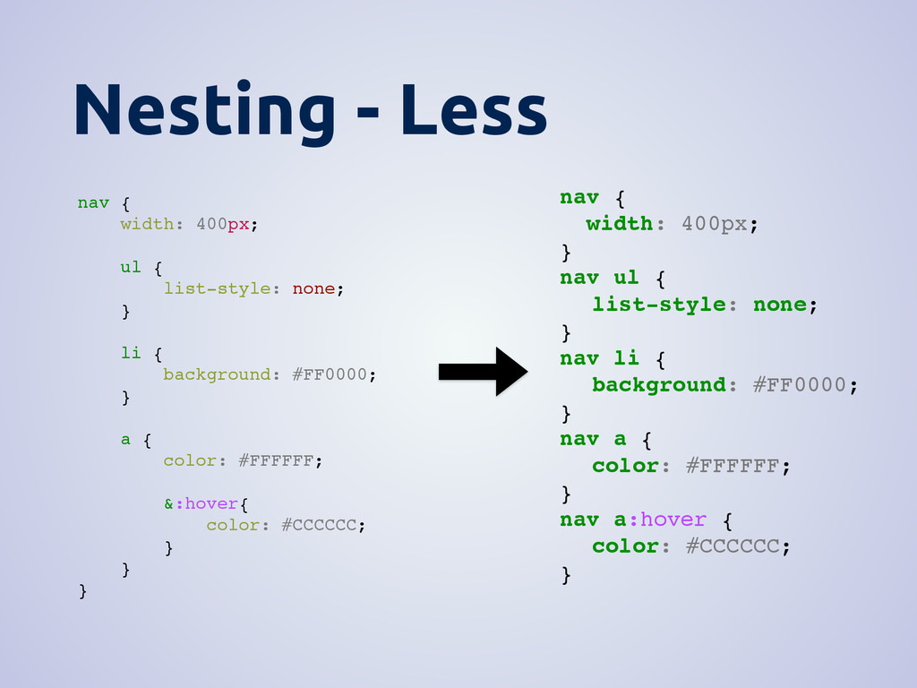Nesting - Less nav { width: 400px; ul { list-st...