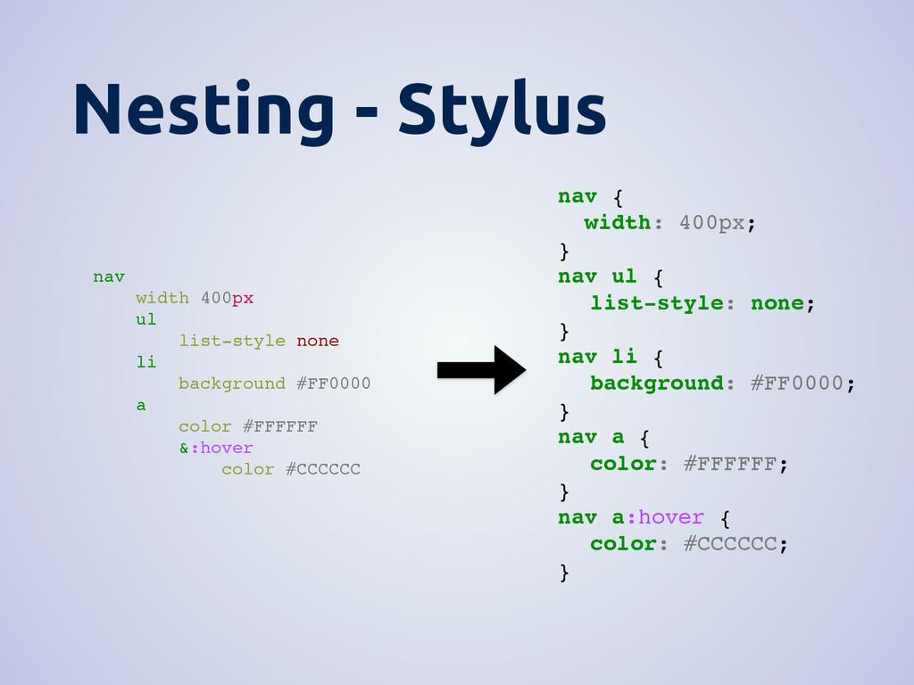 Nesting - Stylus nav width 400px ul list-style ...