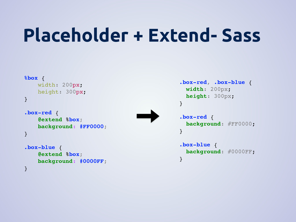 Placeholder + Extend- Sass %box { width: 200px;...