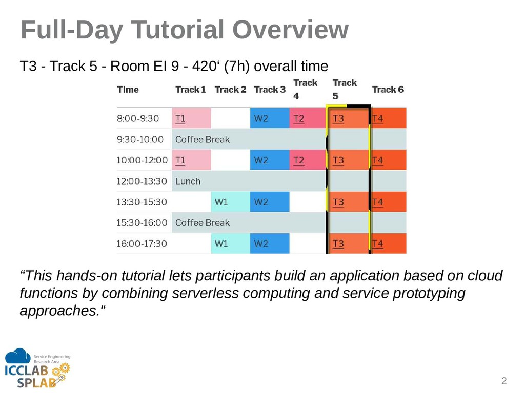2 Full-Day Tutorial Overview T3 - Trick 5 - Roo...