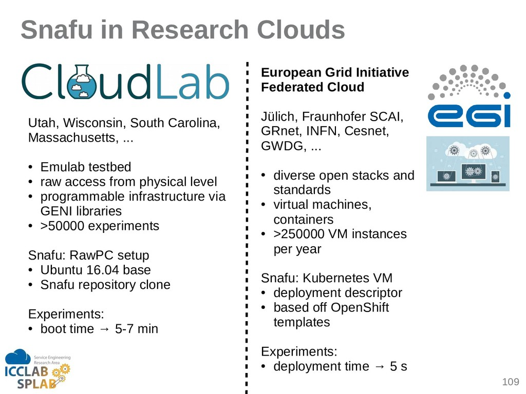 109 Snafu in Research Clouds Utih, Wisconsin, S...