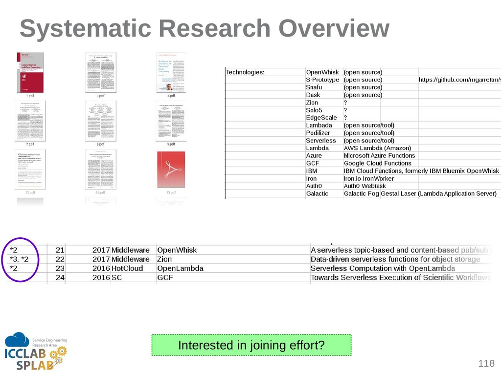 118 Systematic Research Overview Interested in ...