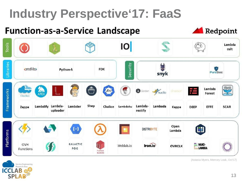 13 Industry Perspective'17: FaaS [Astisii Myers...